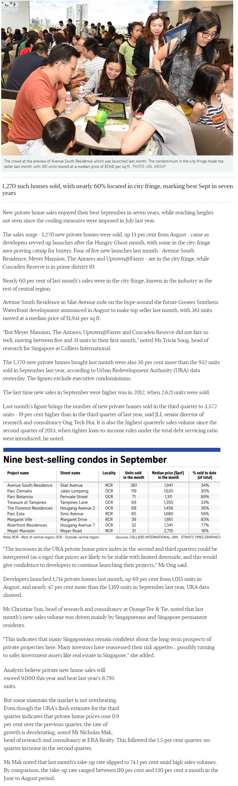 Canninghill Piers - New private Home Sales Hit A Hight In September