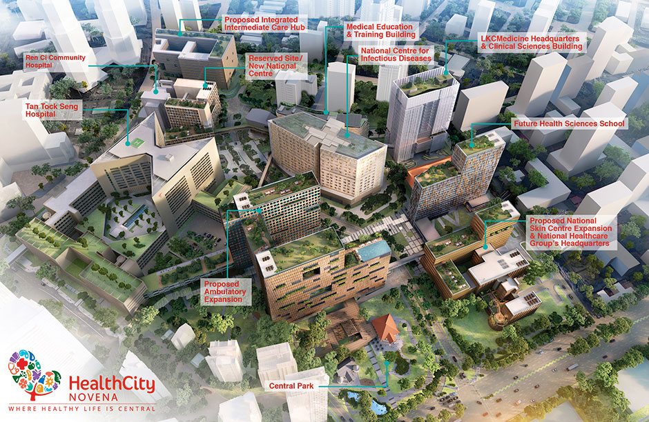 Canninghill Piers - health city novena singapore