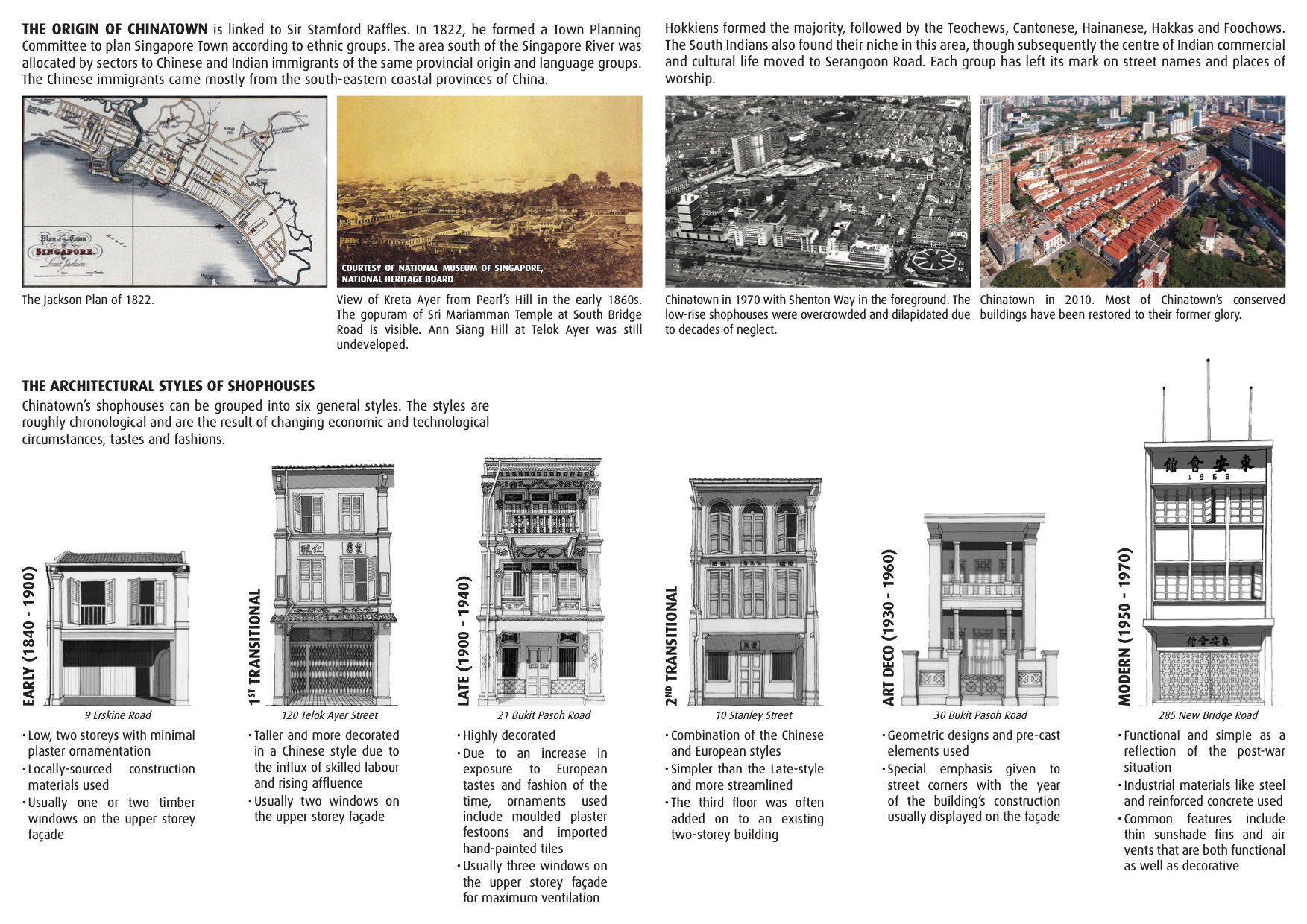 Canninghill Piers - Chinatown Heritage History